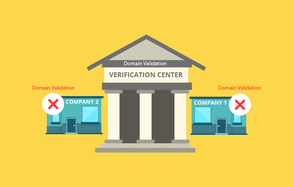 Certification Authorities Were Prohibited From Delegating Domain