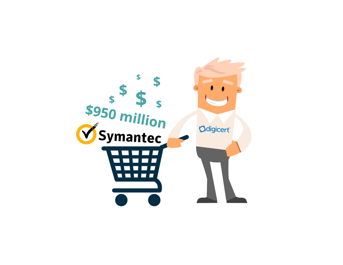 Digicert closed a deal with symantec to acquire an ssl business 14 11 17 digicert closed a deal with symantec to acquire an ssl business 1betcityfo Image collections
