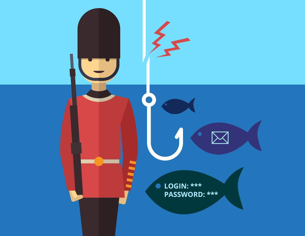 London fish 1200x929